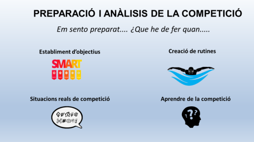 preparació i anàlisis de competició.png