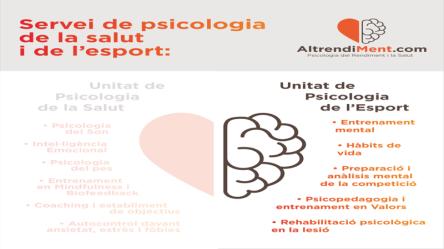 unitat psicologia de l'esport.png